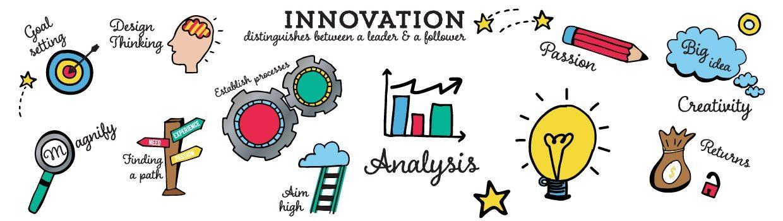 Innovation Doodle